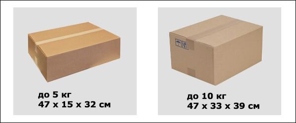 Размеры коробок